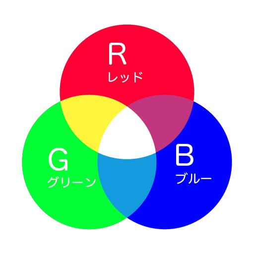 色から受けるイメージの一覧